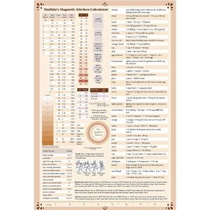 Other - Kitchen Conversion Magnetic Chart